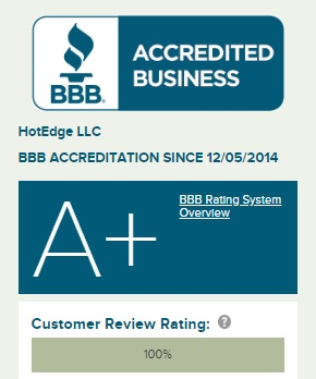Ul Listed A Bbb Rating